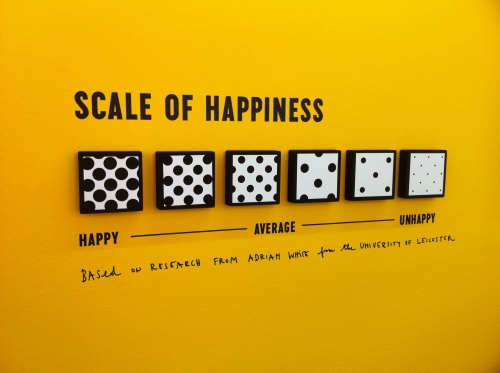 Scale of Happiness