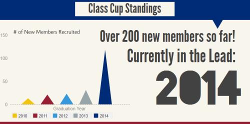 classcup
