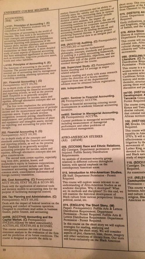 Description of classes University of Pennsylvania Spring 1990 course registration